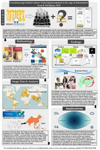 mcmaster_thesis-poster